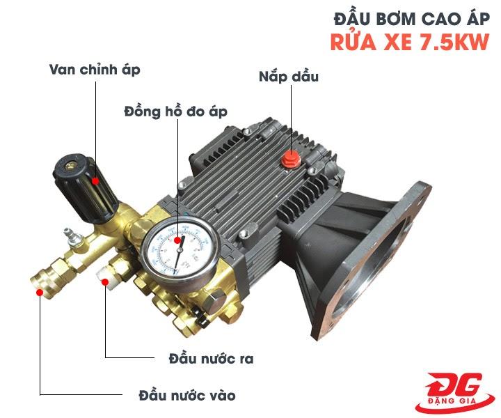Cấu tạo của đầu bơm cao áp rửa xe 7.5kW