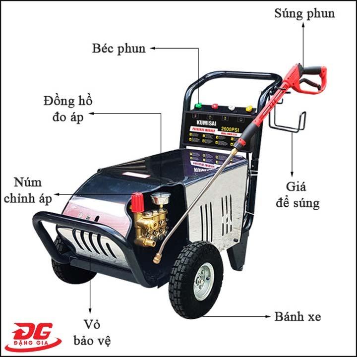 cấu tạo máy rửa xe Kumisai